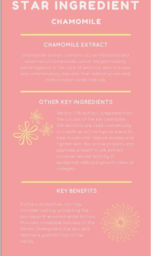 SwissJust Chamomile Hand Cream Ingredients