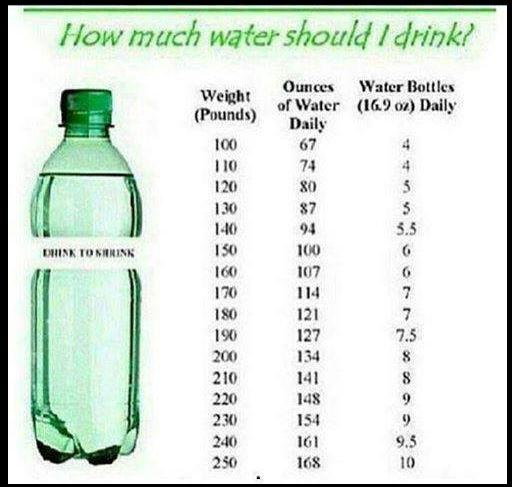 Personal Daily Water Intake ACWB, Inc.