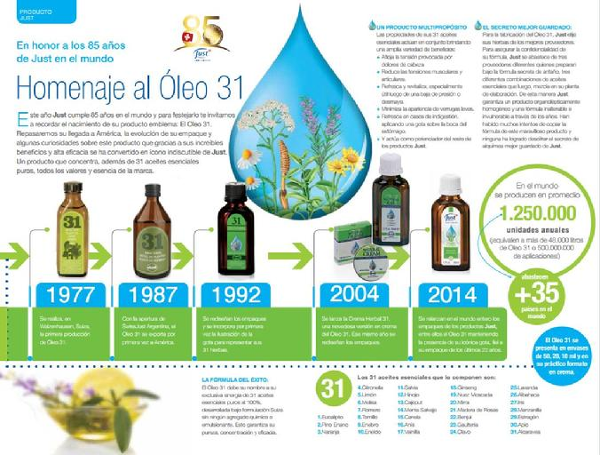 SwissJust 31 Herbal Oil History
